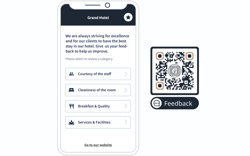 Example of a Feedback QR Code