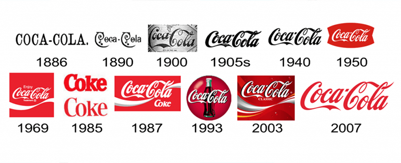 The evolution of the Coca-Cola logo from 1886 to 2007