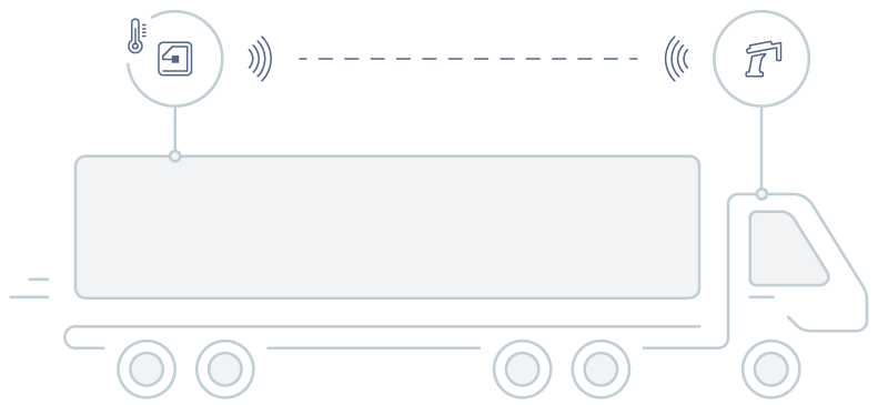 How an RFID tag works on a company vehicle