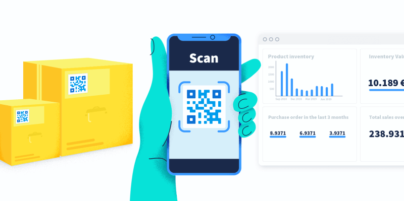 QR Code use with product inventory management and the information available after scanning